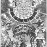 YouTube Playlist: Hermetics / Hermeticism